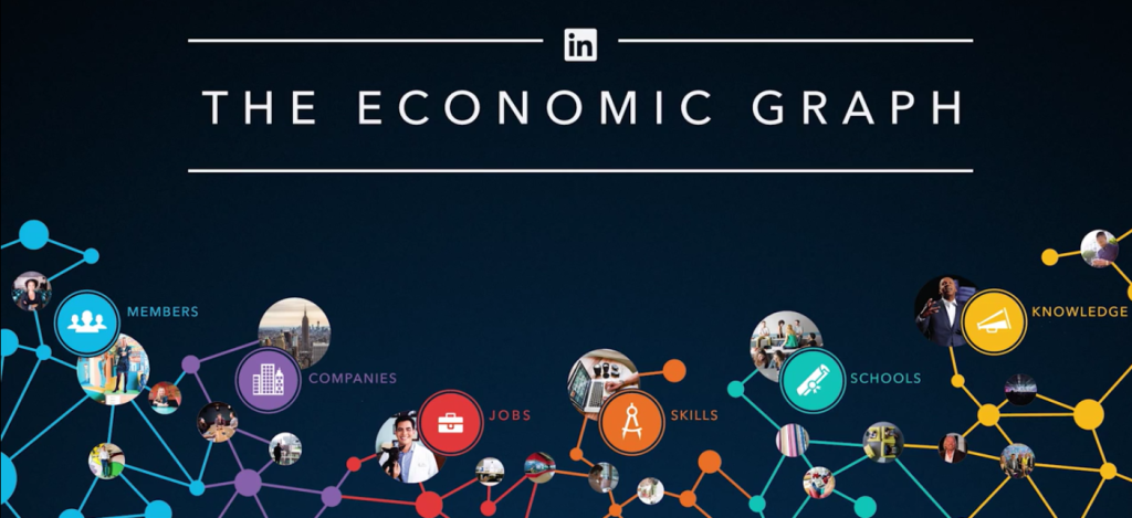 linkedin economic graph